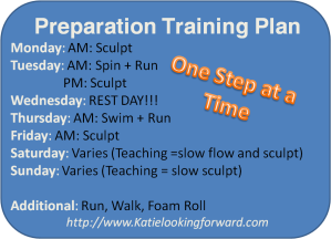 preparation training plan