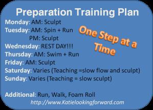 preparation training plan