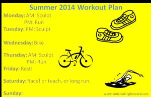 Summer 2014 Workout Plan Katie Looking Forward